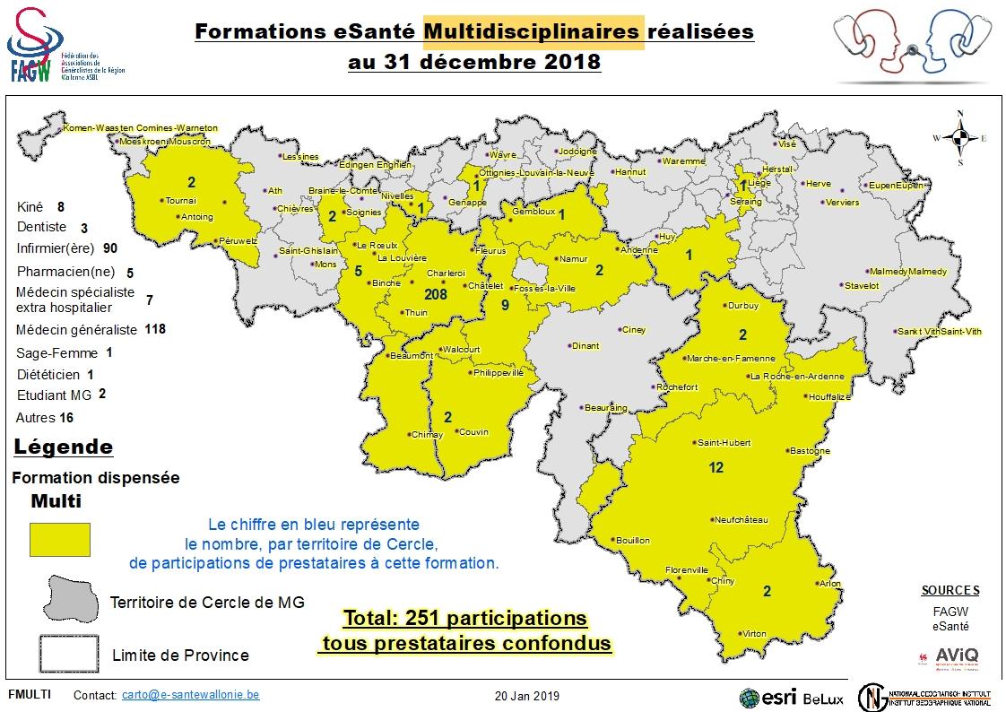 Formation Niveau Multi Nbre de Prestataires par cercle au 31/12/2018
