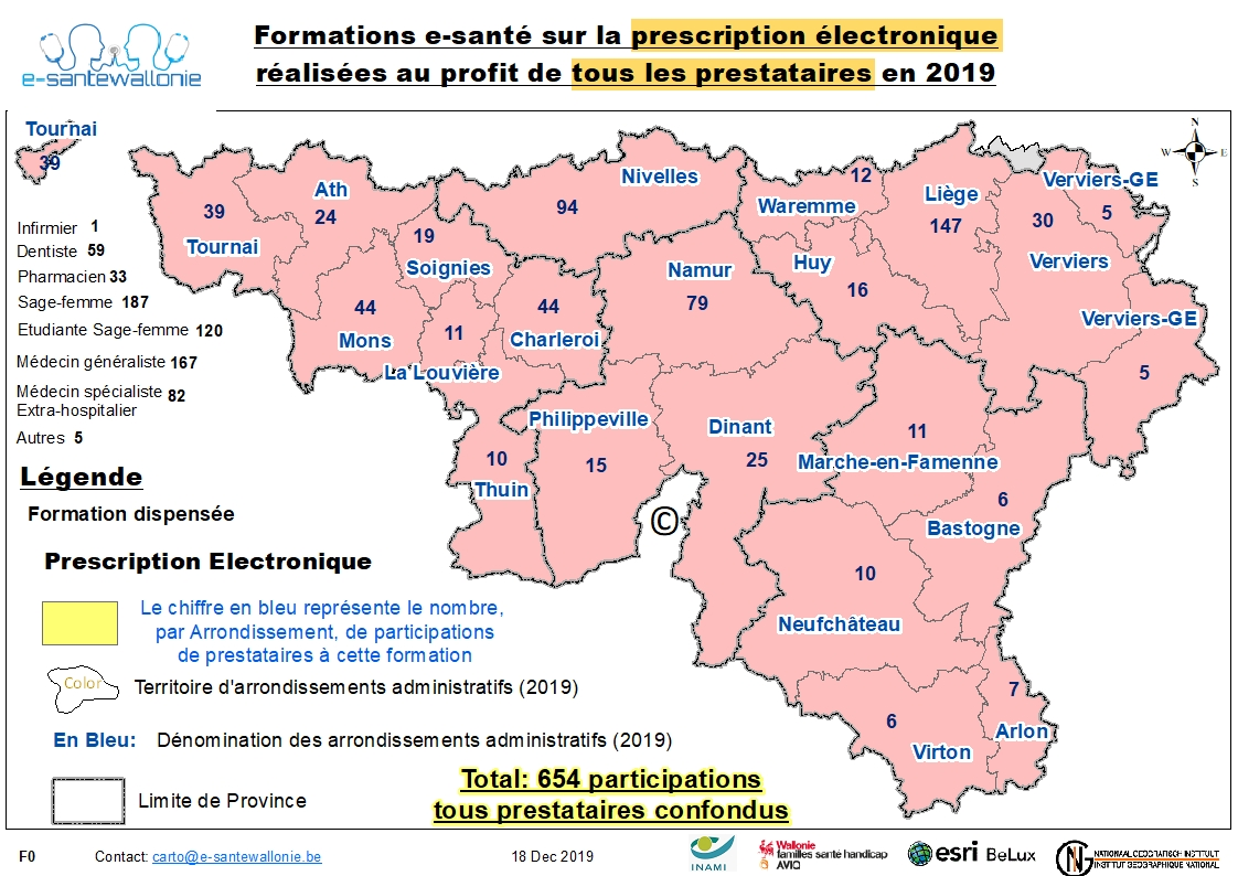 Participation Tous prestataires 2019 Formation Niveau Prescription Electronique au 31/12/2019