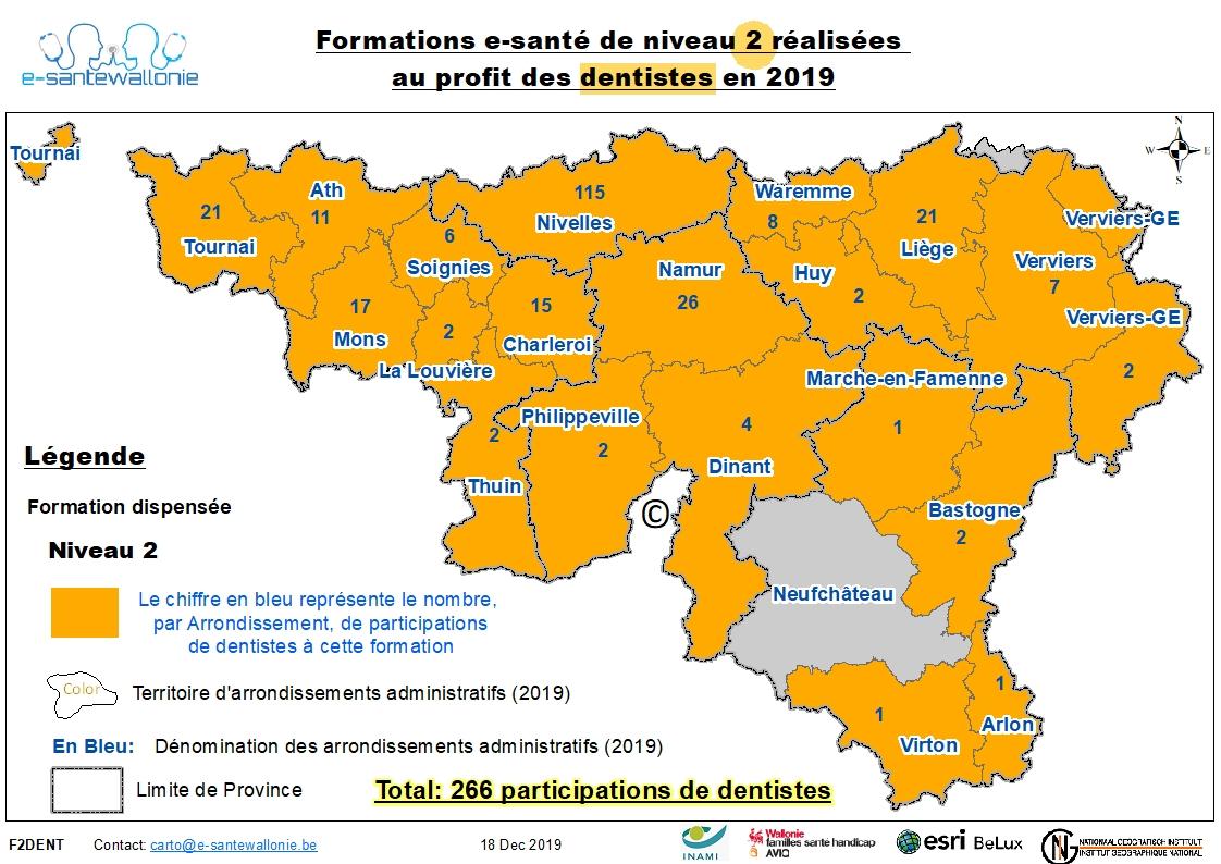 Participation dentiste 2019 Formation Niveau 2 au 31/12/2019