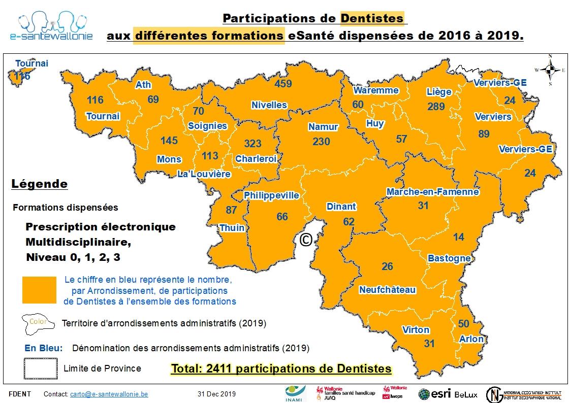 Participation dentiste 2016-2019