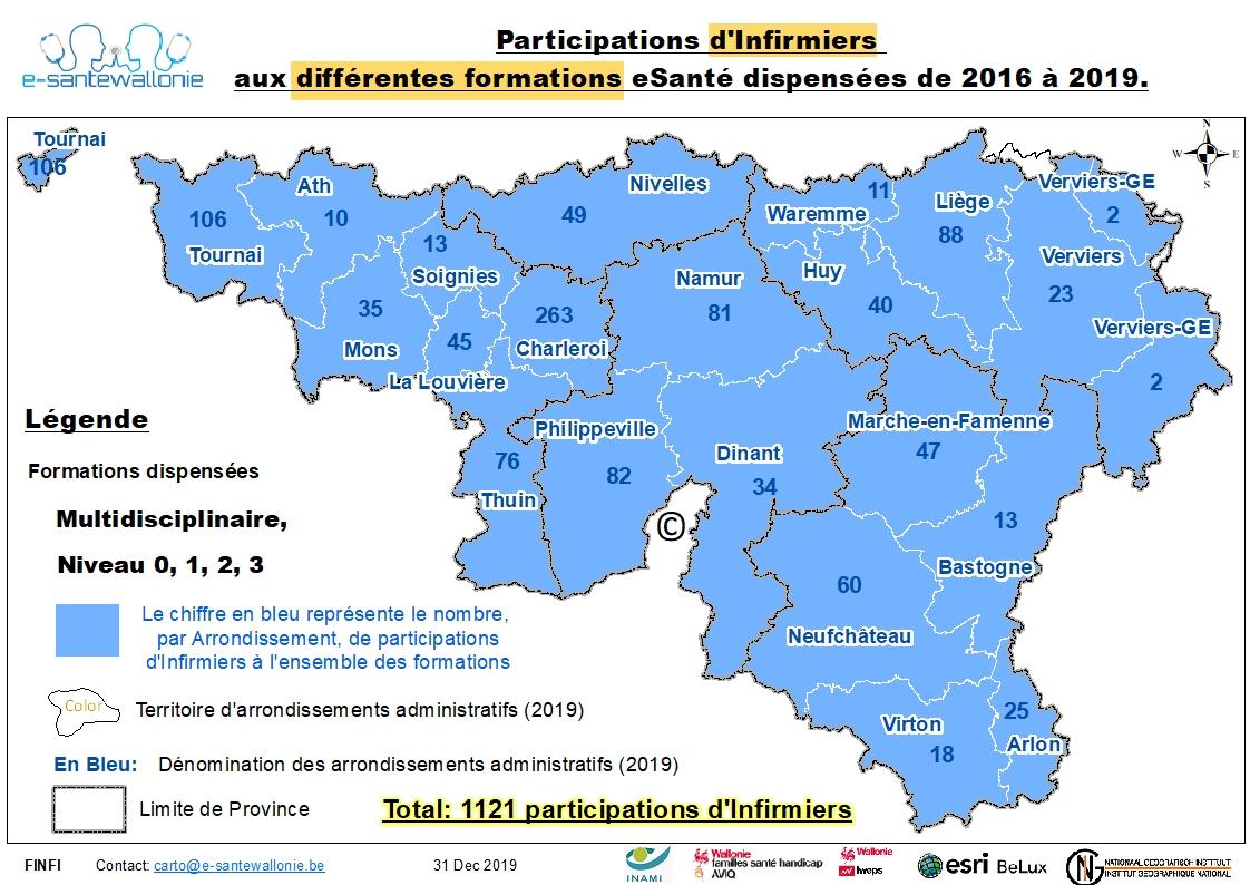 Participation Infi 2016-2019