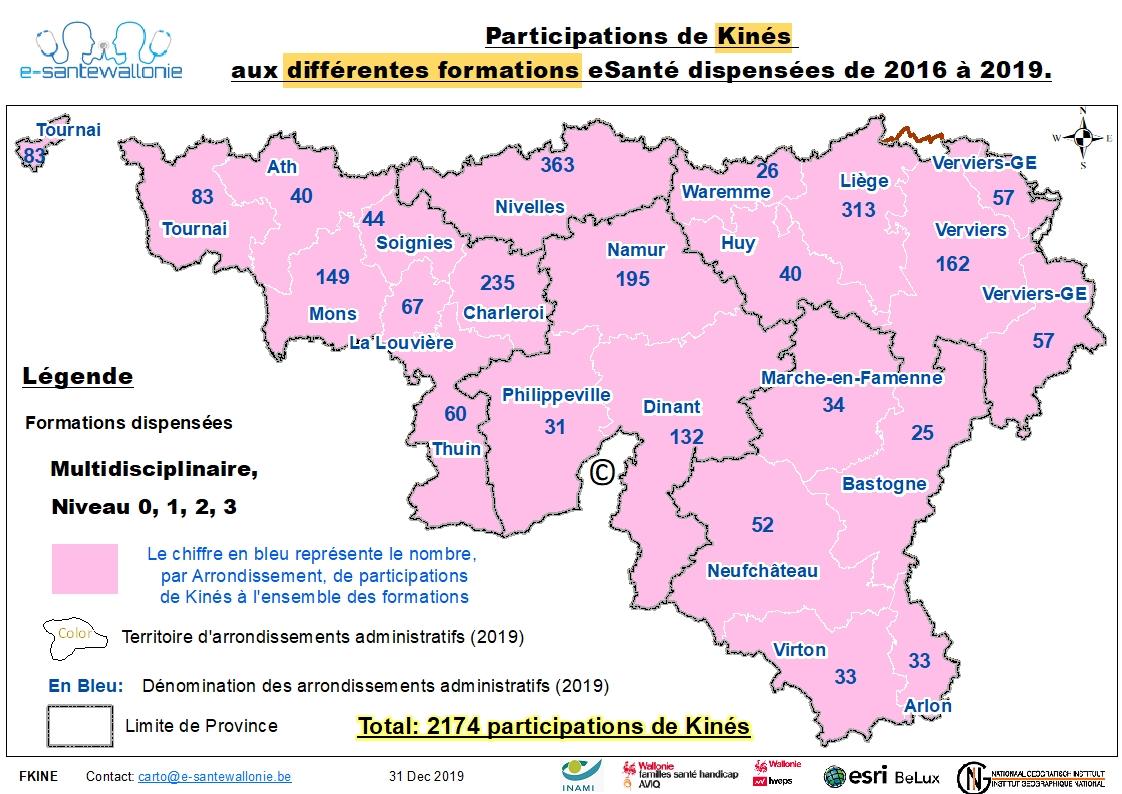 Participation Kiné 2016-2019