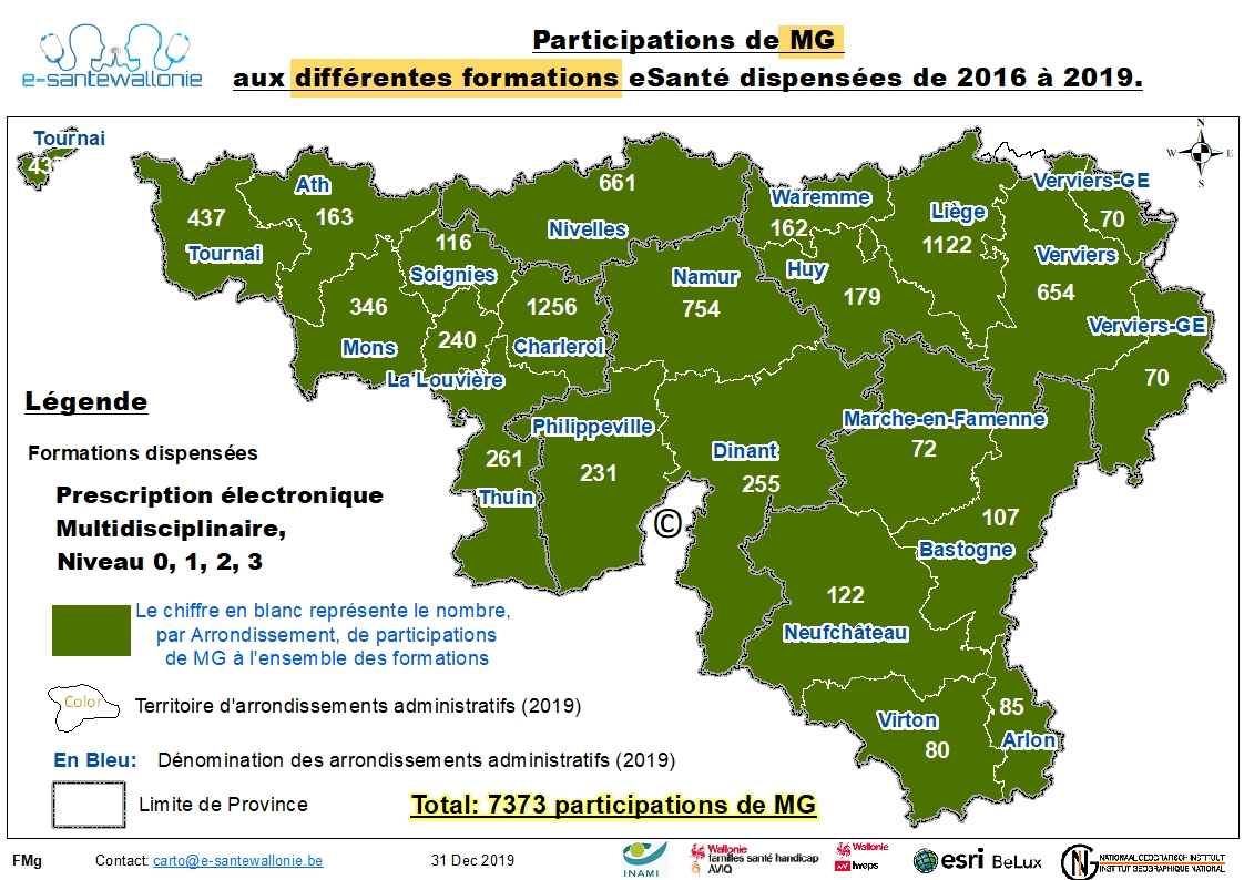 Participation MG 2016-2019
