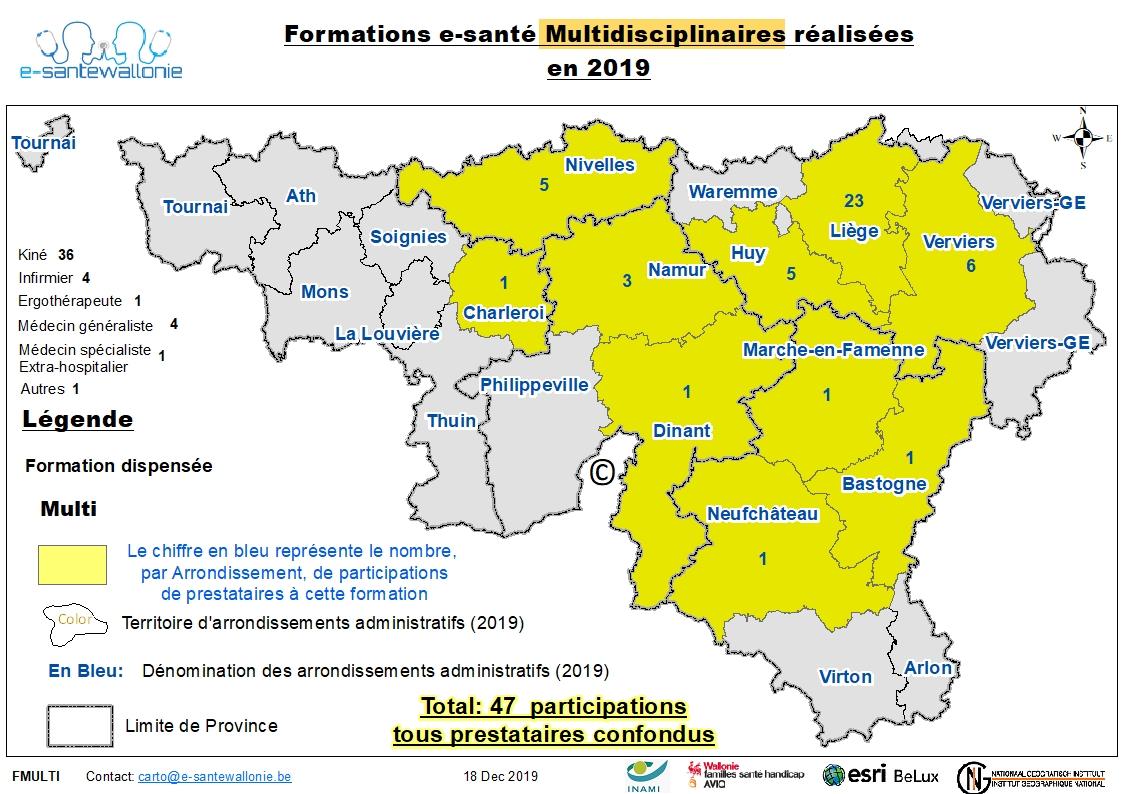 Participation Multi 2019 Formation Niveau Multi au 31/12/2019