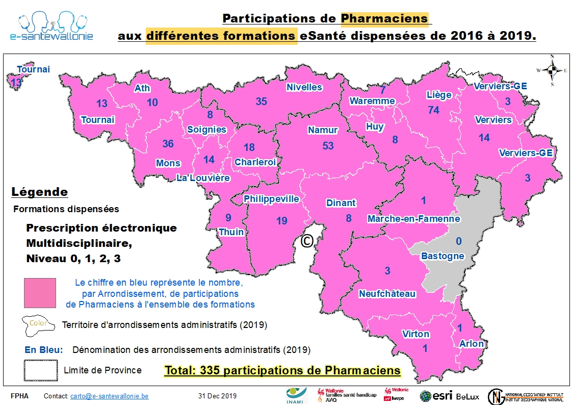Participation Pharmacien 2016-2019